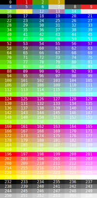 Screenshot Of The 256 Colorssh Script
